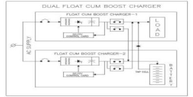 Dual-Float-Cum-Boost-Charger--e1576752935817