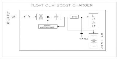 Float-Cum-Boost-Charger-Diagrame-e1576748583785
